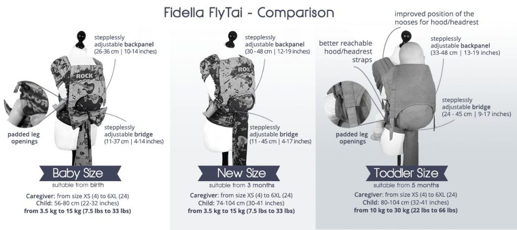 fly-tai-carrier-comparison-differences_baby-size_new-size_toddler-size