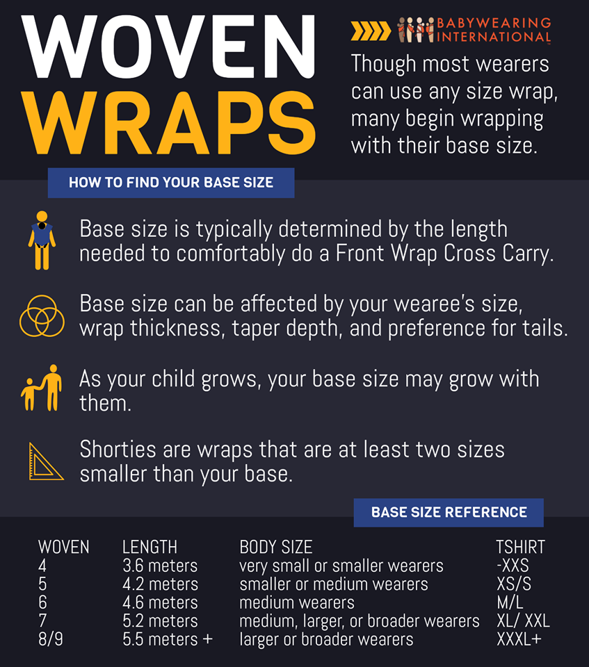 size guide  woven wraps